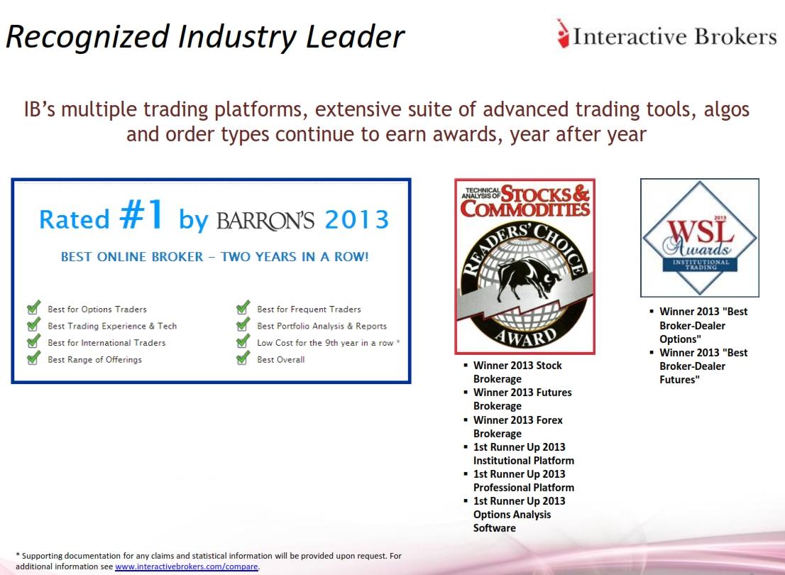 Interactive Brokers (IB) Investor Presentation