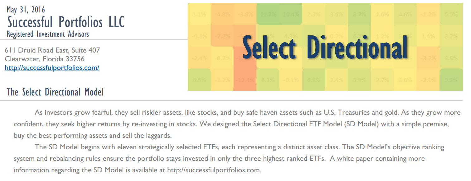 Facts About the Select Directional ETF Model