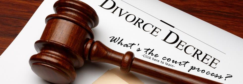 Denver Divorce Info
