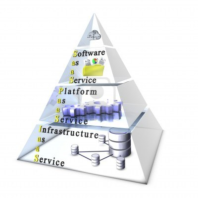 12306064-cloud-computing-layers-software-application-platform-infrastructure