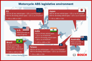 AutoInformed.com on Motorcycle ABS