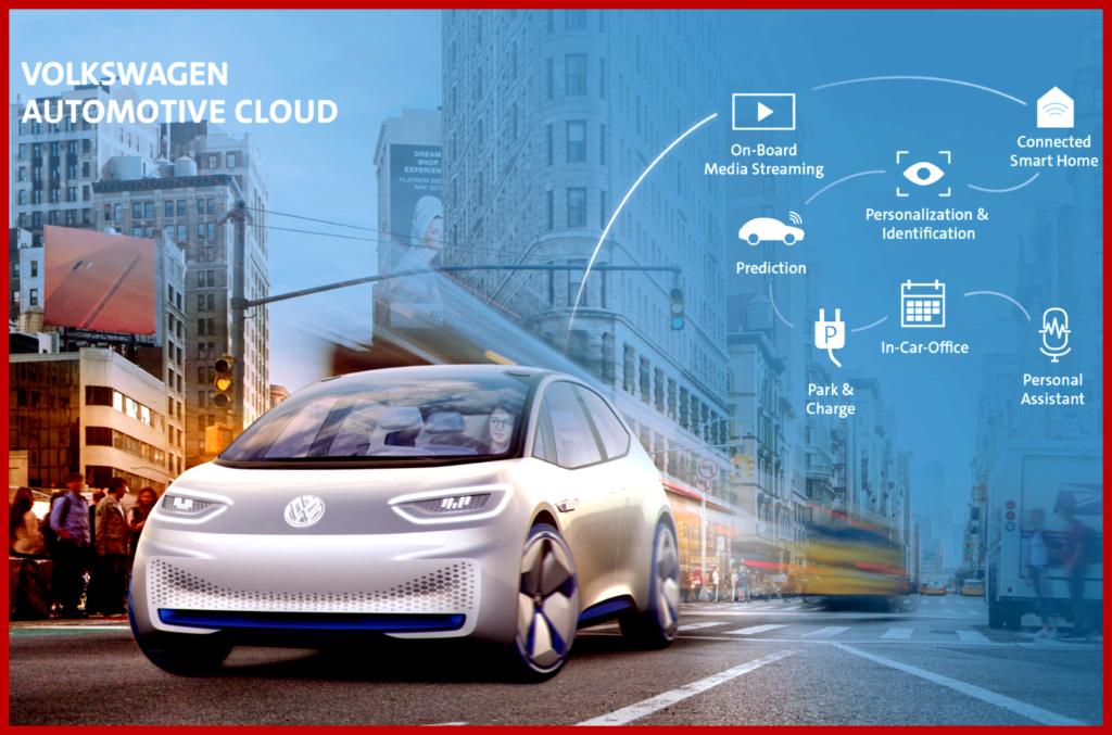 AutoInformed.com on Volkswagen Automotive Cloud