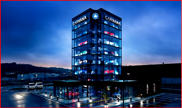 AutoInformed.com on Carvana Equity to pay debt Stock Offering - May 2019