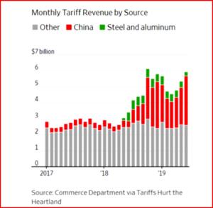 AutoInformed.com on RecordRepublican Federal Budget Deficits
