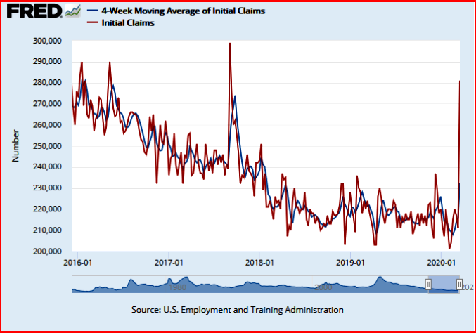 AutoInformed.com on COVID-19 US Unemployment Claims