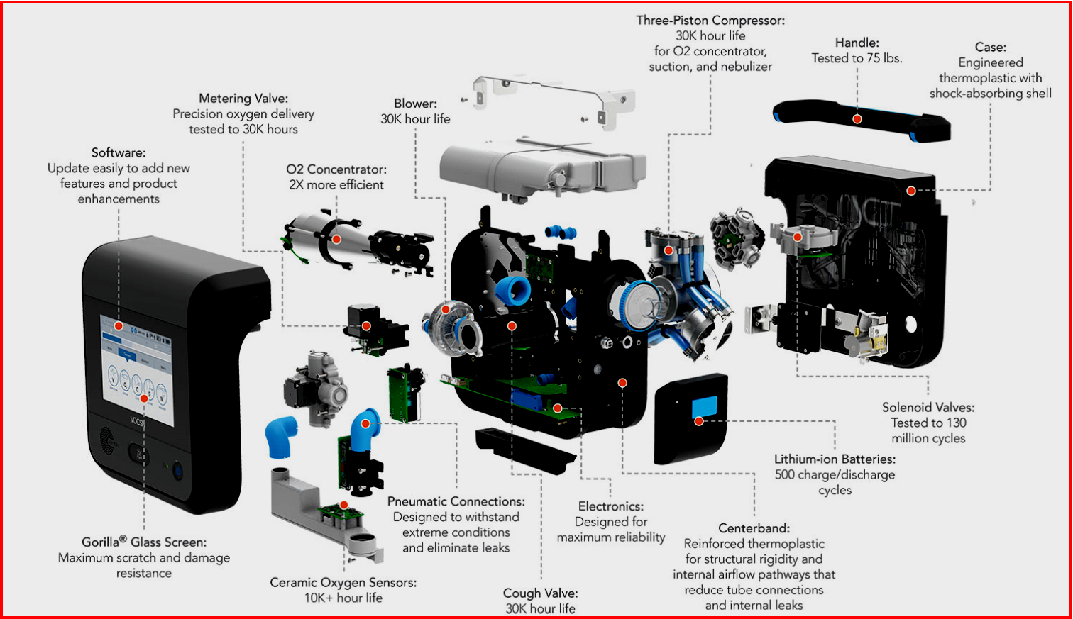 AutoInformed.com on Ventec Life Systems VOCSN Machine