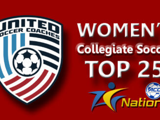 United Soccer Women's Top 25