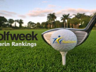 Golfweek Sagarin Rankings