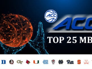Top 25 Basketball