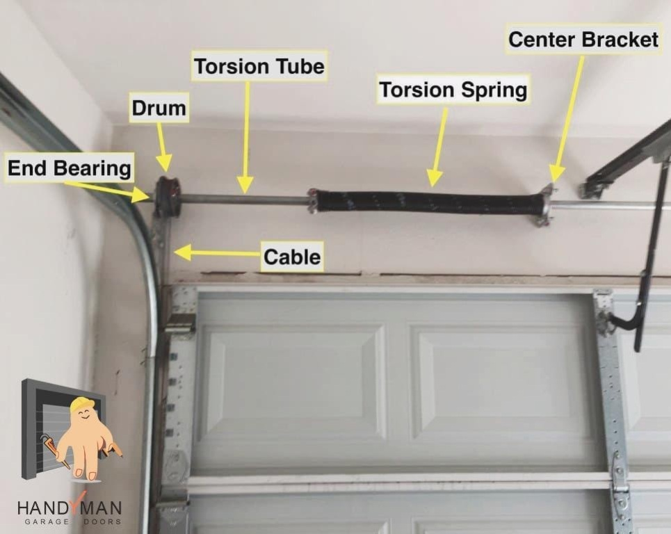 slide the torsion shaft