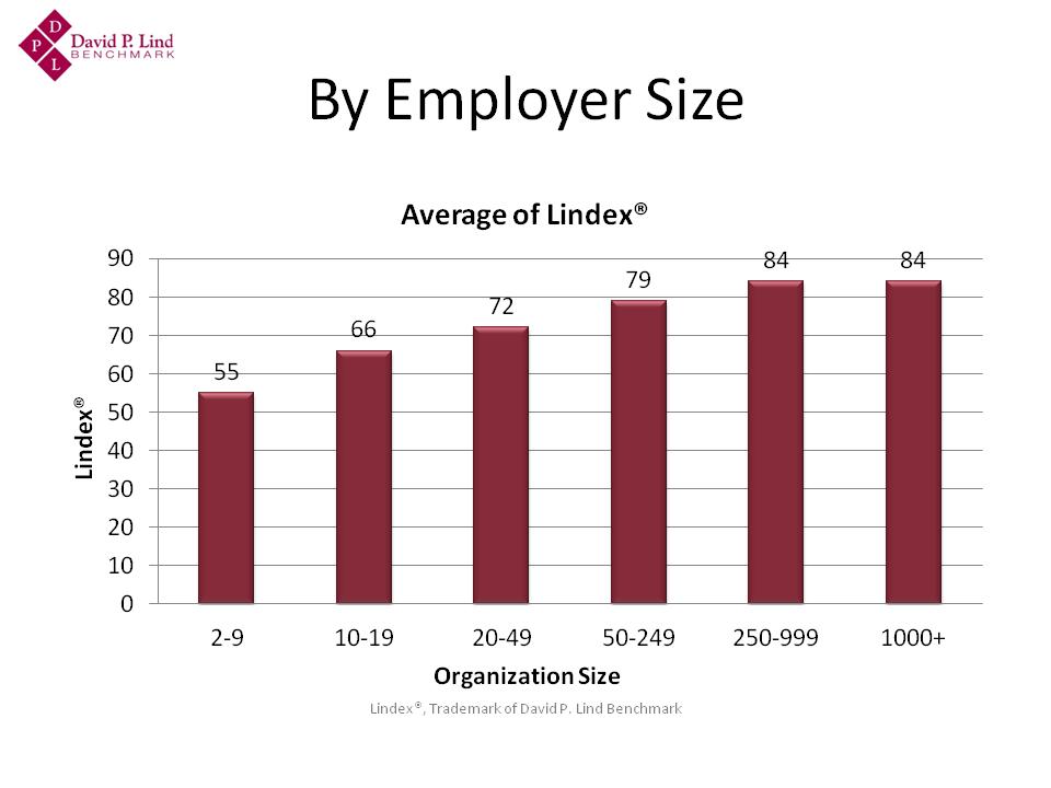 Master Lindex® Slide - Employer Size
