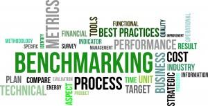 Lindex Online Benchmarking