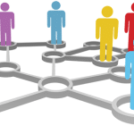 <h1>ABM enables marketers to sense B2B buyers who act as a group</h1>
