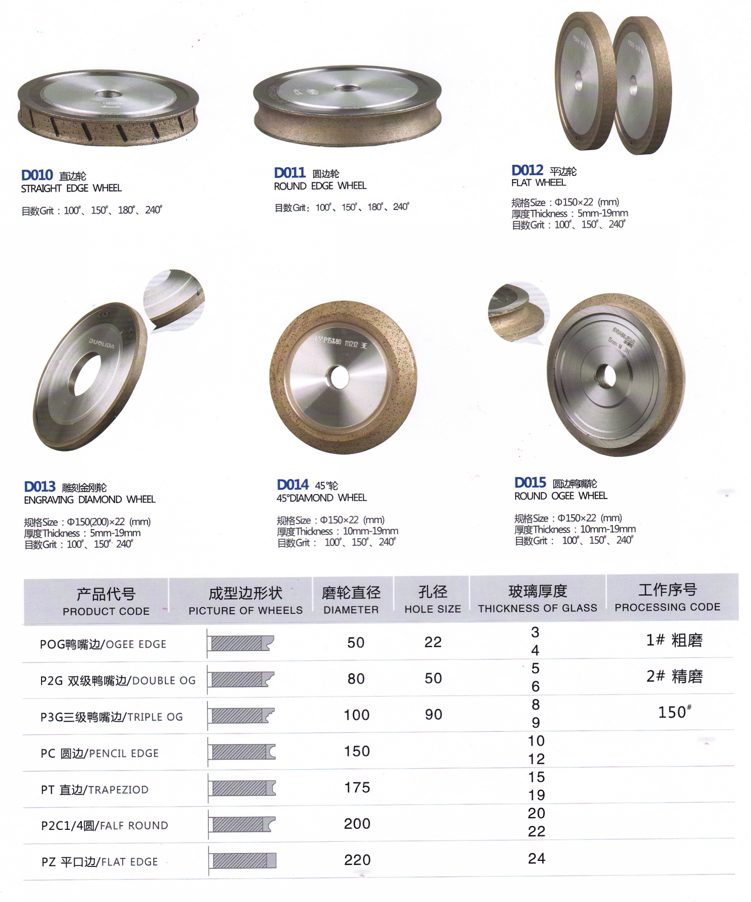 19_Wheels&Accessories for Shape Glass Edging Machine