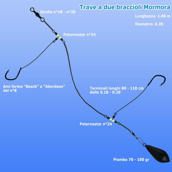 prima clienti vendita usa online vari colori Come pescare le Mormore - CULTURA MARINARA