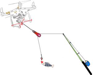 Pescare con un drone