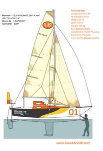 Mini 5.80 sailing around the world