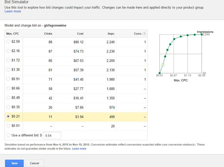 Using The Bid Simulator To Lower Bids In Google Shopping