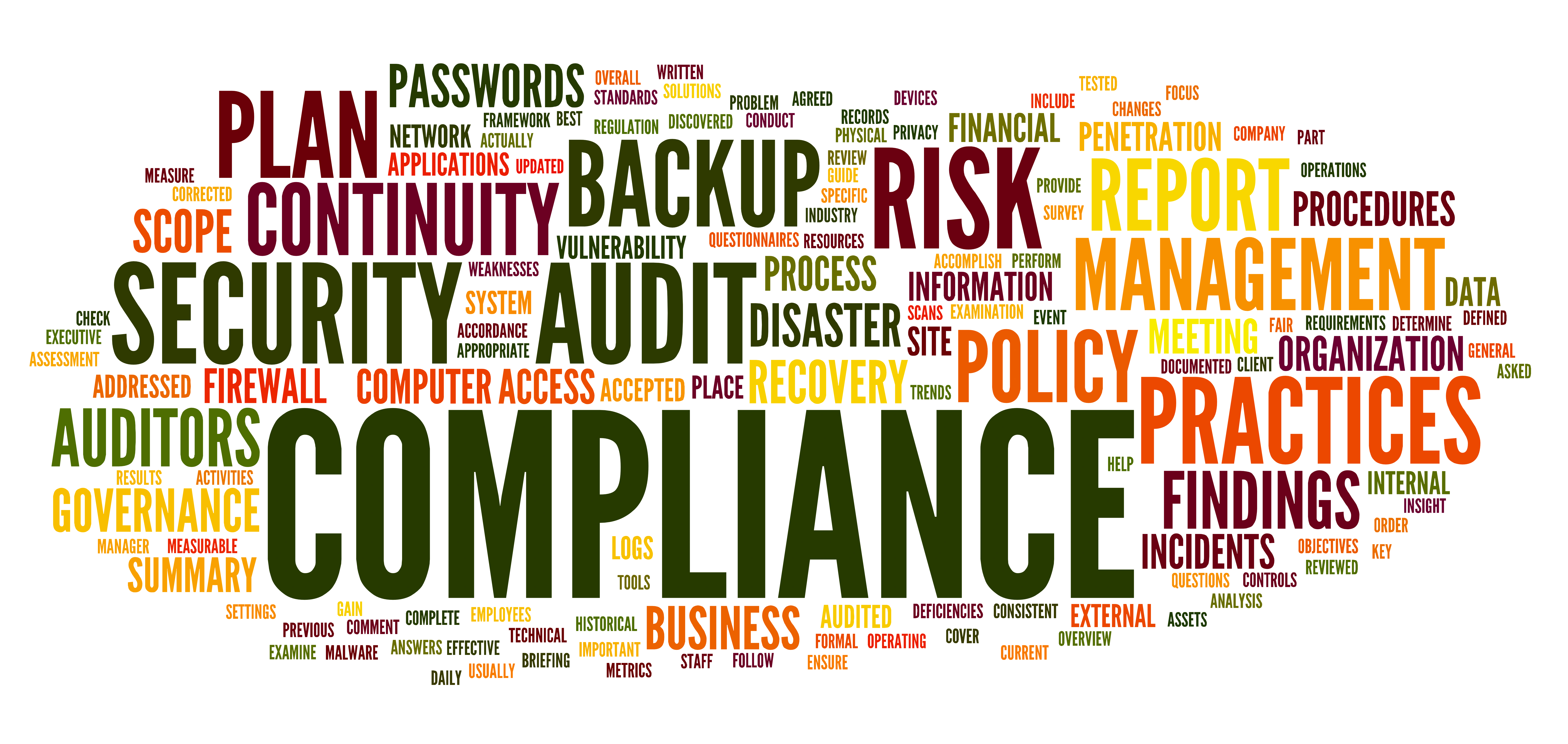 New Compliance Suite: Created for and by CCOs of Registered Investment Adviser Firms