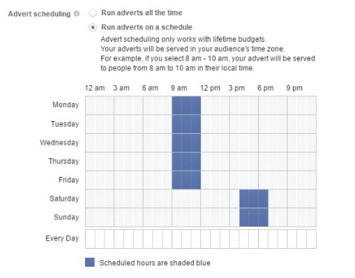 Facebook's lifetime budget schedule