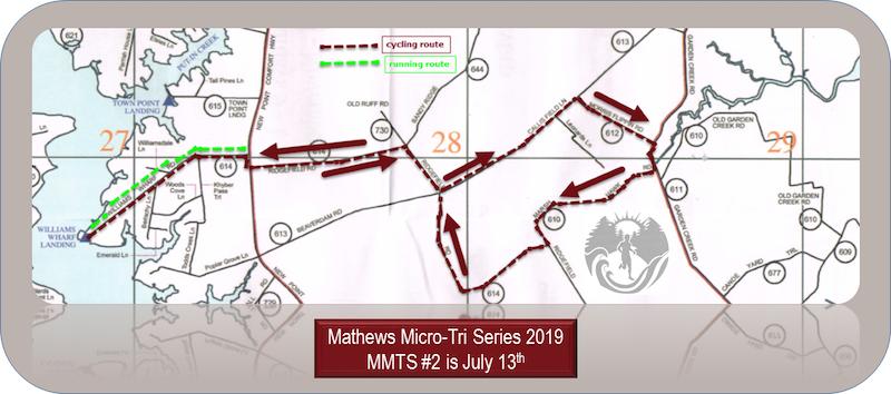 Mathews Micro Triathlon 2