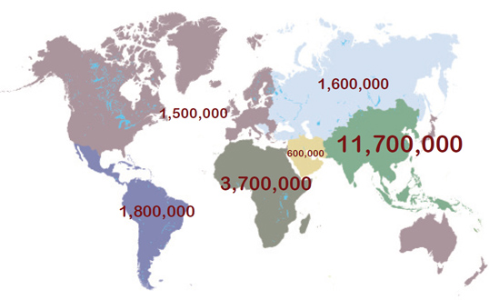 21 million human trafficking