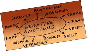 negative emotions 2