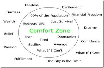 circle-comfort-Zone-copy1_thumb4