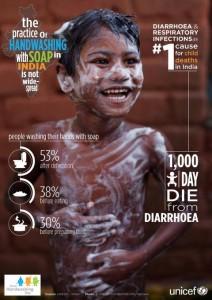 maren india soap