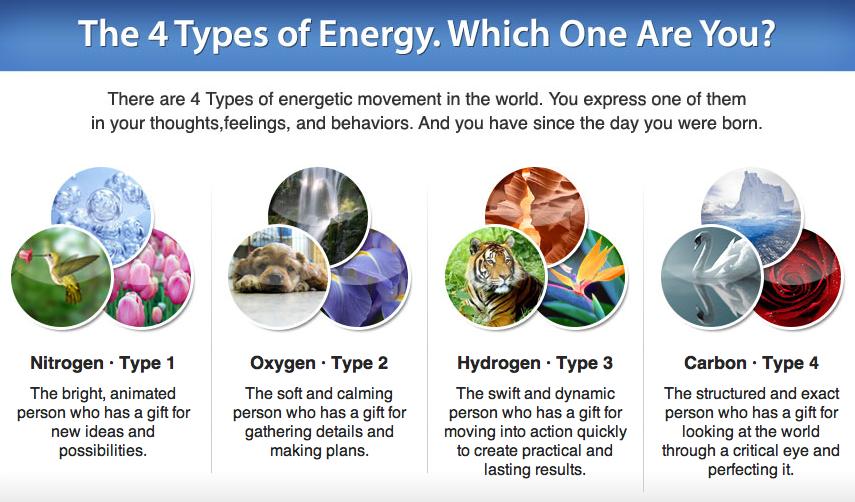Energy-Profiling-Course-Free-Carol-Tuttle