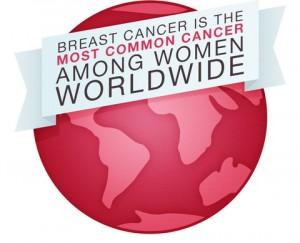 breast cancer worldwide