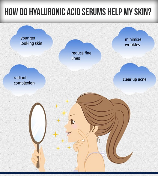 benefits of a hyaluronic acid serum