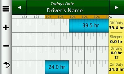 Individual Driver Duty Status