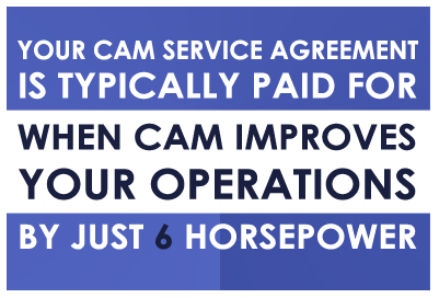 Your CAM service agreement is typically paid for when CAM improves your operation by just 6 horsepower
