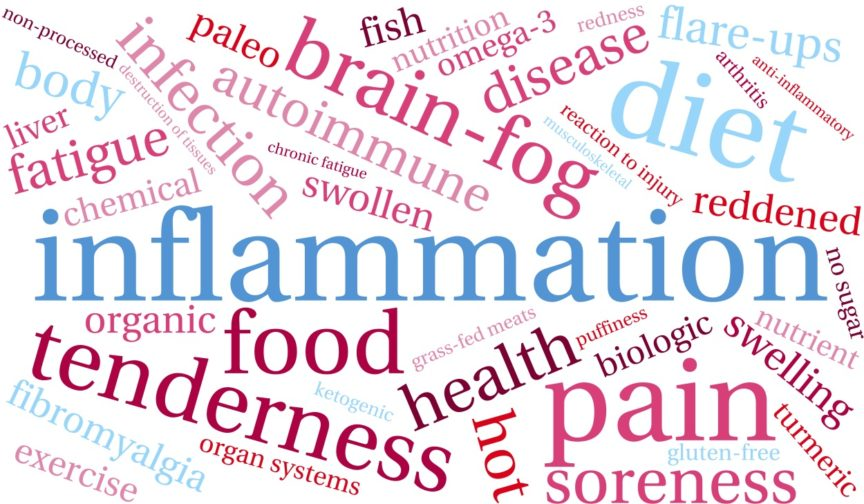 IS YOUR GUT UNHAPPY AND INFLAMED?