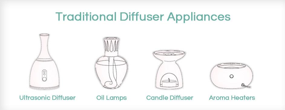 Nebulizing Essential Oil Diffuser ComparedTo Others