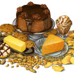 High fat content foods including butter, cheese, desserts, peanuts and chips