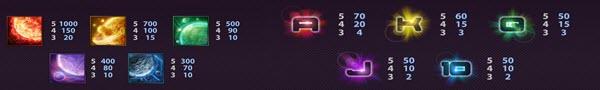 symbols of bing bang slot