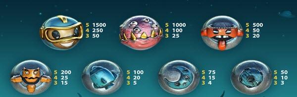 symbols of cosmic fortune slot game