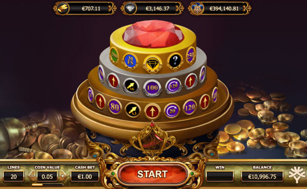 bonus game of empire fortune slot game
