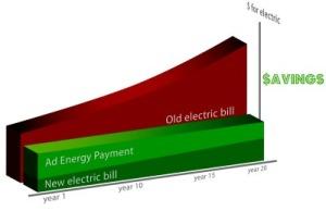 solar-ppa-vs-lease