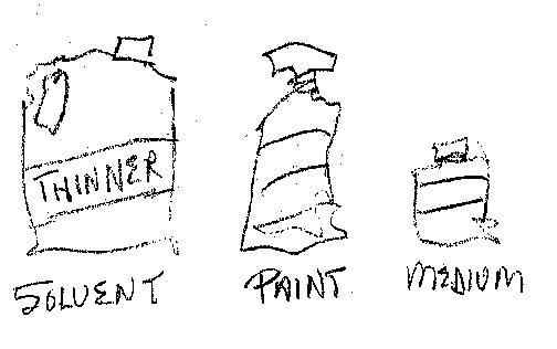 3-mediums