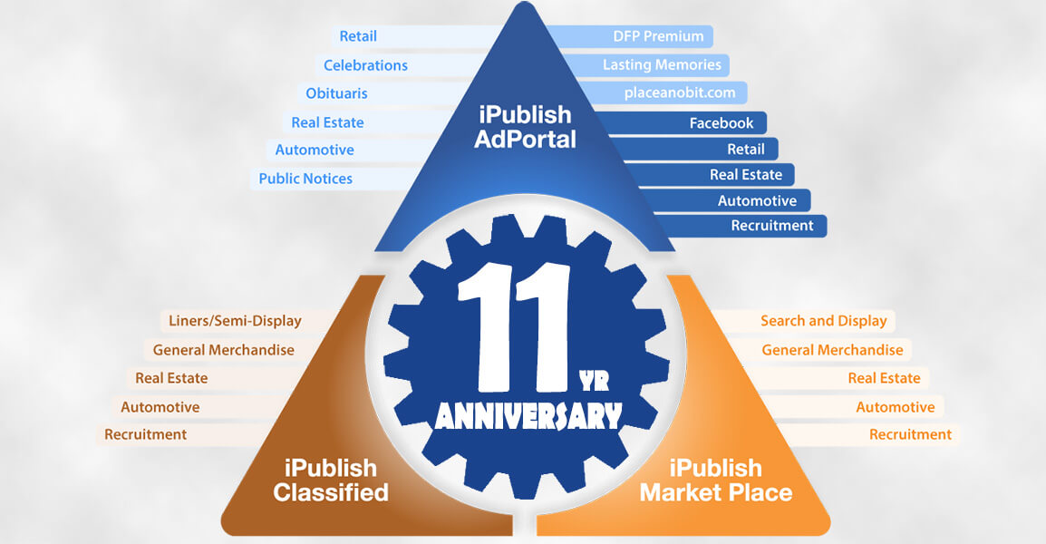 ipublish media solutions