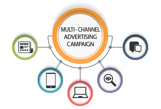multi channel ad production