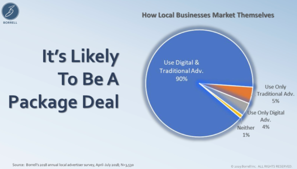 Business market with package deals