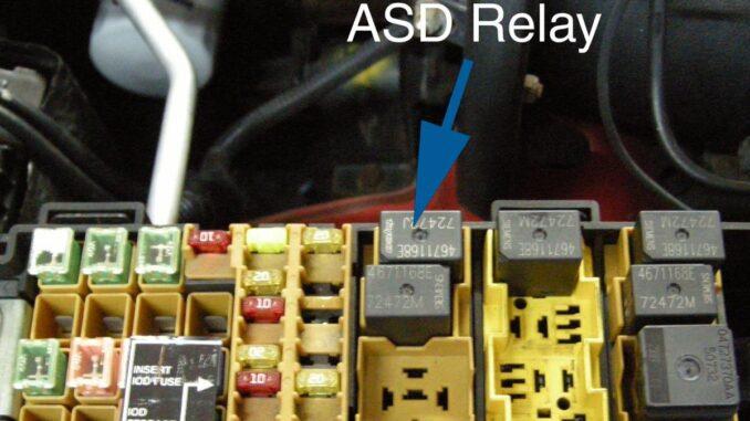 Automatic Shutdown (ASD) Relay - Function - Failure - Testing