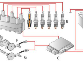 Ignition Switch - Common Signs Of A Failing Ignition Switch on gl6500s kubota wiring diagram, kubota rtv 900 ignition switch, kubota tractor wiring diagrams, kubota b21 wiring diagram, kubota alternator wiring diagram, gmc ignition wiring diagram, kubota b7100 wiring diagram, toro timecutter diagram, cub cadet kohler wiring diagram, kubota rtv 500 wiring schematic, kubota zero turn mower wiring diagram, kubota voltage regulator diagram, lincoln 225 arc welder wiring diagram, kubota b1700 cooling system diagram, fisher minute mount plow light wiring diagram, installing a light switch wiring diagram, new holland ignition switch diagram, kubota rtv 900 clutch diagram, kubota wiring diagram online, kubota m9000 wiring diagram,