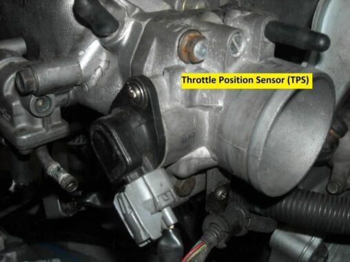 Throttle Position Sensor (TPS) - Monitors Throttle Valve Position