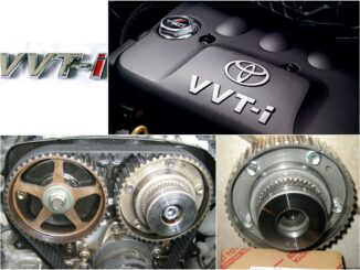 (VVT-i) - Variable Valve Timing - How Does It Work