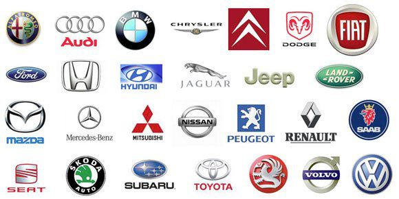 Abbreviations And Acronyms For Automotive Reference Help